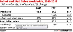 IDBOOX_Readers_Emarketer-Survey