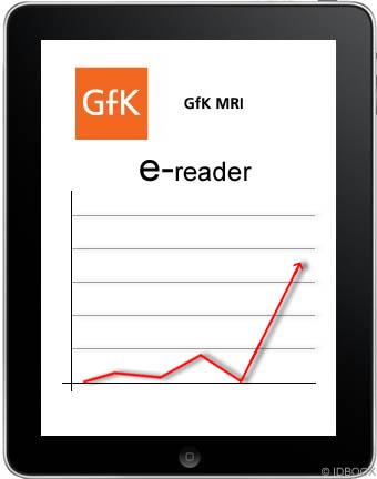IDBOOX_reader_GFK MRI