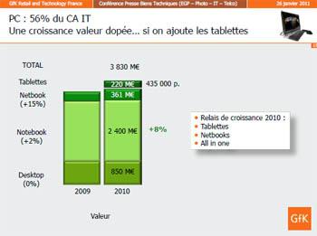 IDBOOX_tablette_GFK