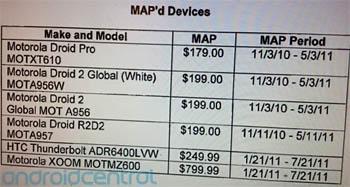 IDBOOX_tablette_Xoom_prix