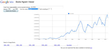 IDBOOX_Ebooks_Ngram-Google