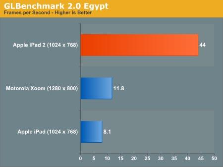 iPad2_tablette_test_01_IDBOOX