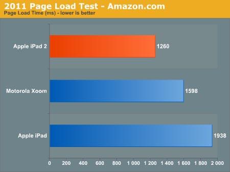 iPad2_tablette_test_02_IDBOOX