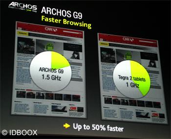 Archos_Gen9_tablette_02_IDBOOX