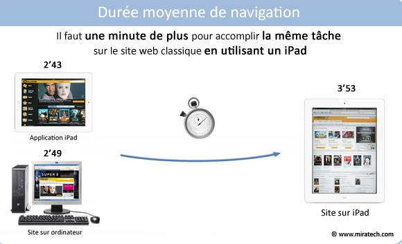miratech-web-ipad-IDBOOX