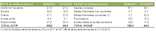 Archos_bilan_1e_semestre_2011_03_IDBOOX