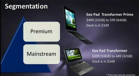 Asus_transformer_Prime_tablette_04_IDBOOX