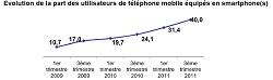 smartphones Android Mediametrie IDBOOX