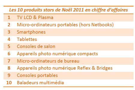 tablettes high-tech stat noel 2011 IDBOOX