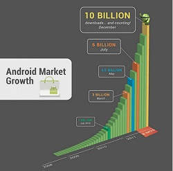 10 milliards appli android Tablettes IDBOOX