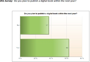 DLC survey 2012 ebooks IDBOOX