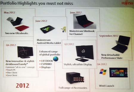 Roadmap-Fujitsu-2012-tablettes-IDBOOX