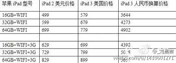 iPad-3-prix-tablette-IDBOOX