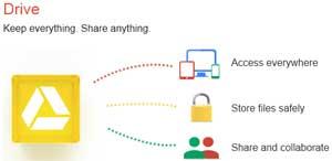 Google-Drive-IDBOOX