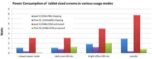 Pixel-QI-ecran-tablette-IDBOOX