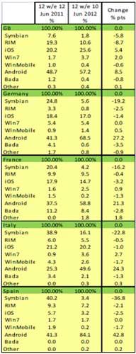 Android-Smartphone-Europe-IDBOOX