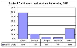 tablette-PDM-H2-2012-IDBOOX