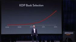 Kindle-Fire-HD-ebook-auteur-IDBOOX