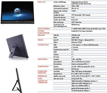 Smart Display 22 Viewsonic Tablette IDBOOX1