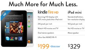 Kindle-Fire-HD-vs-iPad-Mini-tablette-IDBOOX
