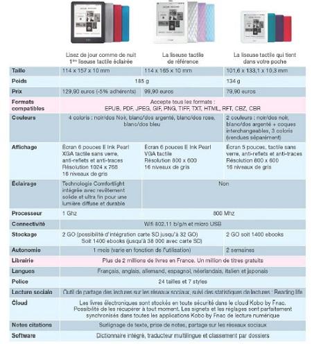 Kobo Glo et Kobo Mini Ebooks IDBOOX