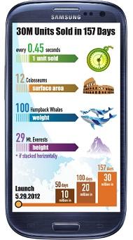 30 millions Galaxy S3 IDBOOX