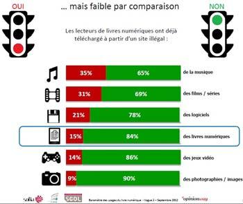Barometre-usage-livre-num-Nov-2012- 02 IDBOOX
