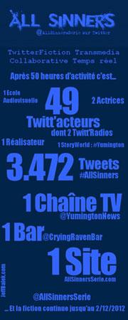 infographie-twitterfiction-trabsmedia-allsinners-IDBOOX