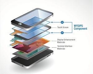 wysips smartphone solaire IDBOOX