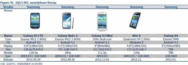 Samsung-Galaxy-S4-caracteristiques-IDBOOX