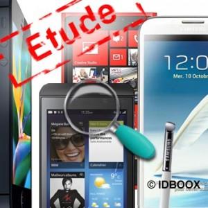 Dix smartphones les plus rapides