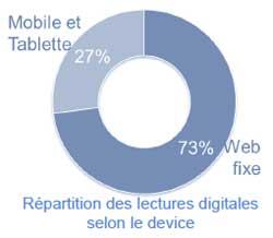 Etude-presse-2012-France-Audipersse-02-IDBOOX