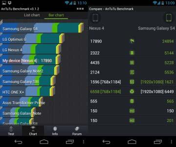 Samsung-Galaxy-S4-benchmark-02-IDBOOX