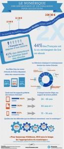 ebooks-France-2012-Primento-IDBOOX