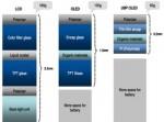 ecran-OLED-plastic-Samsung-IDBOOX