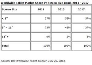 IDC tablettes vs PC IDBOOX