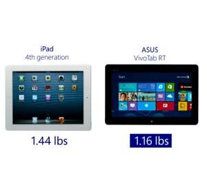 Windows-8-vs-iPad-IDBOOX