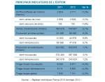SNE-industrie-livre-France-2012-IDBOOX
