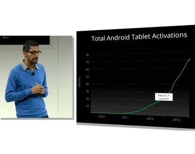 Tablettes-Android-IDBOOX