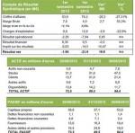 Archos resultats S1 2013 IDBOOX