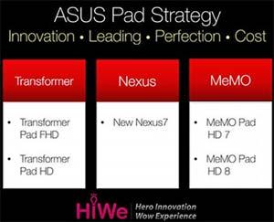 Asus-MeMoPAD-HD-2013-IDBOOX