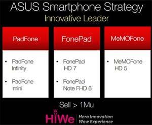 Asus-PadFone-2013-IDBOOX