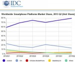 IDC smartphone Android IDBOOX