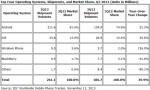 IDC-smartphone-Q3-2013-IDBOOX