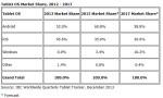 IDC-ventes-tablettes-2017-IDBOOX