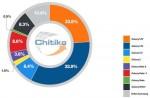 Samsung-Galaxy-S4-Amerique-IDBOOX