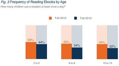 ebooks-et-enfants-US-2013-IDBOOX