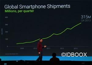 Google-IO-2014-ventes-smartphones-android