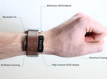 Smartwatch-Glance-boitier-connecte