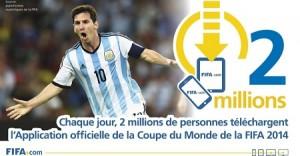 Coupe du monde 2014 Fifa
